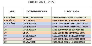 Números de cuenta de material en común curso 2021/2022